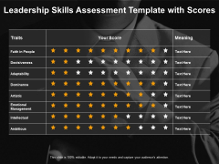 leadership skills assessment template with scores ppt powerpoint presentation outline show