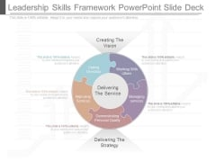 Leadership Skills Framework Powerpoint Slide Deck