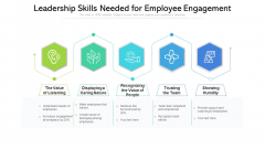 Leadership Skills Needed For Employee Engagement Ppt PowerPoint Presentation File Inspiration PDF