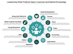 Leadership Skills Political Sales Customer And Market Knowledge Ppt Powerpoint Presentation Infographic Template Ideas