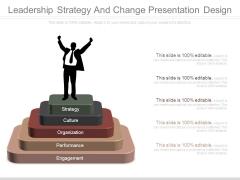 Leadership Strategy And Change Presentation Design