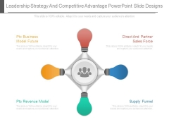 Leadership Strategy And Competitive Advantage Powerpoint Slide Designs
