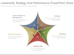 Leadership Strategy And Performance Powerpoint Show