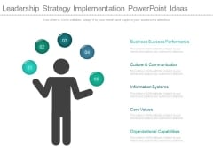 Leadership Strategy Implementation Powerpoint Ideas