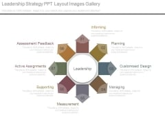 Leadership Strategy Ppt Layout Images Gallery