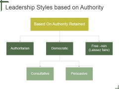 Leadership Styles Based On Authority Tamplate 1 Ppt PowerPoint Presentation Layout