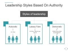 Leadership Styles Based On Authority Template 1 Ppt PowerPoint Presentation Show