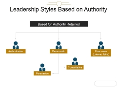 Leadership Styles Based On Authority Template 2 Ppt PowerPoint Presentation Slide