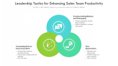 Leadership Tactics For Enhancing Sales Team Productivity Ppt Icon Template PDF