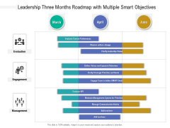 Leadership Three Months Roadmap With Multiple Smart Objectives Designs