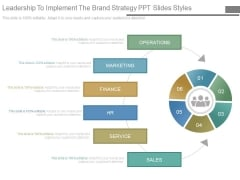 Leadership To Implement The Brand Strategy Ppt Slides Styles