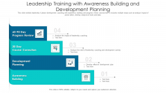 Leadership Training With Awareness Building And Development Planning Ppt PowerPoint Presentation Gallery Elements PDF