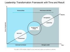 Leadership Transformation Framework With Time And Result Ppt PowerPoint Presentation Summary Graphics Tutorials