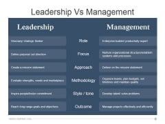 Leadership Vs Management Ppt PowerPoint Presentation Background Designs