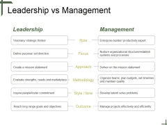 Leadership Vs Management Ppt PowerPoint Presentation Templates