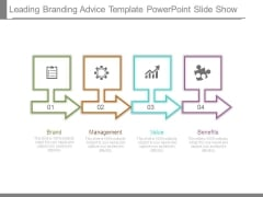 Leading Branding Advice Template Powerpoint Slide Show