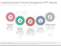 Leading Business Process Management Ppt Sample