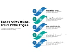 Leading Factors Business Channe Partner Program Ppt PowerPoint Presentation Icon Gallery PDF