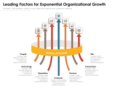 Leading Factors For Exponential Organizational Growth Ppt PowerPoint Presentation File Samples PDF