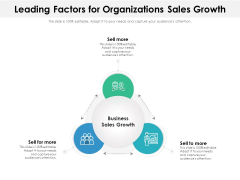 Leading Factors For Organizations Sales Growth Ppt PowerPoint Presentation Gallery Graphics Example PDF