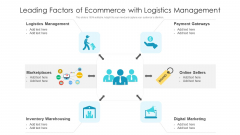 Leading Factors Of Ecommerce With Logistics Management Ppt Icon Files PDF