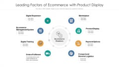 Leading Factors Of Ecommerce With Product Display Ppt Infographics Mockup PDF