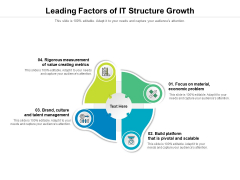 Leading Factors Of IT Structure Growth Ppt PowerPoint Presentation Gallery Background Image PDF