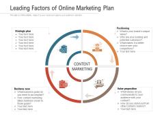 Leading Factors Of Online Marketing Plan Ppt PowerPoint Presentation Gallery Layout Ideas PDF