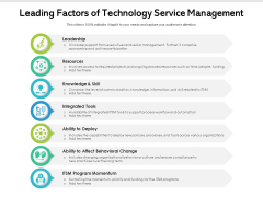 Leading Factors Of Technology Service Management Ppt PowerPoint Presentation File Rules PDF