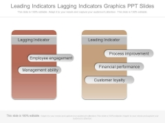 Leading Indicators Lagging Indicators Graphics Ppt Slides