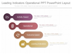 Leading Indicators Operational Ppt Powerpoint Layout