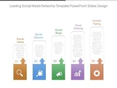 Leading Social Media Networks Template Powerpoint Slides Design