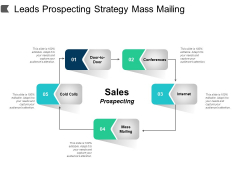 Leads Prospecting Strategy Mass Mailing Ppt PowerPoint Presentation Model Portrait