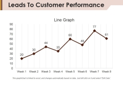 Leads To Customer Performance Ppt Powerpoint Presentation Styles Master Slide