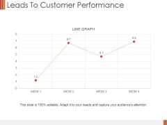 Leads To Customer Performance Ppt PowerPoint Presentation Summary Topics