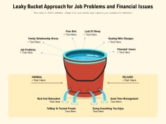 Leaky Bucket Approach For Job Problems And Financial Issues Ppt PowerPoint Presentation Infographic Template Aids PDF