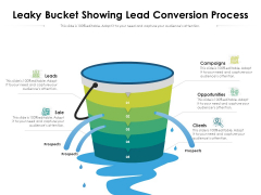 Leaky Bucket Showing Lead Conversion Process Ppt PowerPoint Presentation Gallery Samples PDF