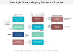 Lean Agile Stream Mapping Sustain And Improve Ppt PowerPoint Presentation Model Objects
