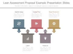 Lean Assessment Proposal Example Presentation Slides