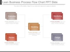 Lean Business Process Flow Chart Ppt Slide