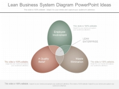 Lean Business System Diagram Powerpoint Ideas
