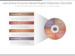 Lean Culture Introduction Sample Diagram Presentation Visual Aids