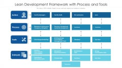 Lean Development Framework With Process And Tools Ppt PowerPoint Presentation Outline Designs PDF
