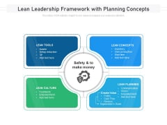 Lean Leadership Framework With Planning Concepts Ppt PowerPoint Presentation Gallery Visual Aids PDF