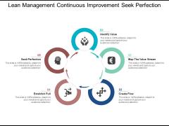 Lean Management Continuous Improvement Seek Perfection Ppt PowerPoint Presentation Slides Inspiration