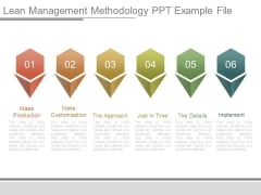 Lean Management Methodology Ppt Example File