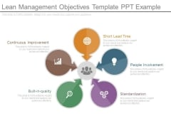 Lean Management Objectives Template Ppt Example