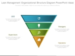 Lean Management Organizational Structure Diagram Powerpoint Ideas