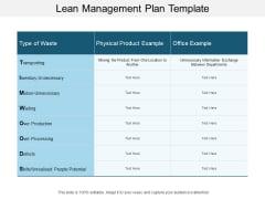 Lean Management Plan Template Ppt PowerPoint Presentation File Format Ideas