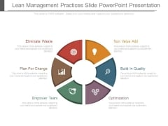 Lean Management Practices Slide Powerpoint Presentation